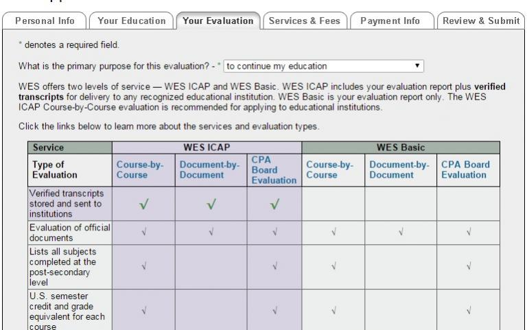 What Is Wes Evaluation Documents Required For Wes Evaluation