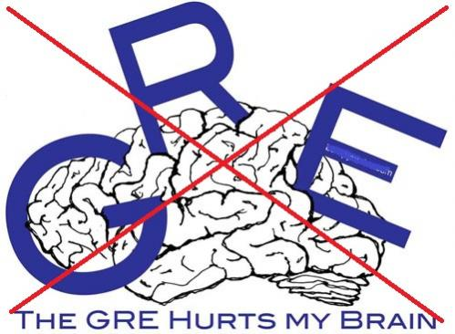 List of Universities without GRE Score- MS in US without GRE